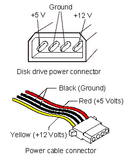 Hard Drive Power Connector Diagram - Wiring Diagram Source on vga wire diagram, network cable wire diagram, lcd wire diagram, hdmi cable wire diagram,